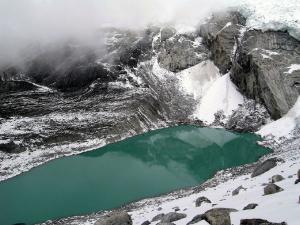 A Visit The Enchanting Changu Lake Sikkim