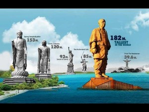 Statue Of Unity Gujarat Statue Cost Height Locations And Facts