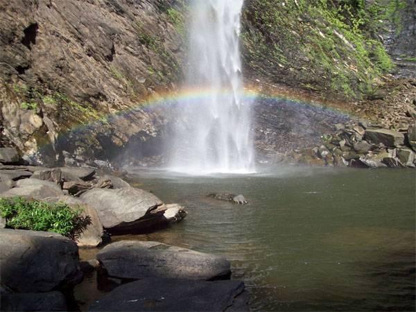 Places Visit Udupi